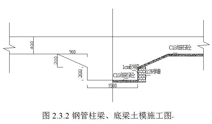 盖挖逆作地铁车站土模法施工技术 总工办 汪定国 摘  要 本文以武汉地铁2号线洪山广场站土模法施工实例,介绍了车站顶板、中层板、钢管柱梁及底梁采用土模法施工技术,由于采用绝缘板作为土模与现浇结构隔离面,在下部土方开挖时拆除土模非常容易,以较低的成本解决了土模施工不易脱模的问题,达到了良好的效果,具有一定的推广价值。
